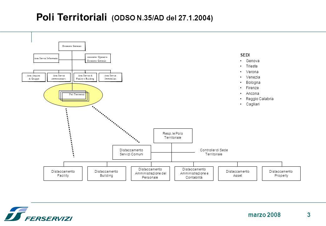 Poli Territoriali (ODSO N.35/AD del 27.1.2004)