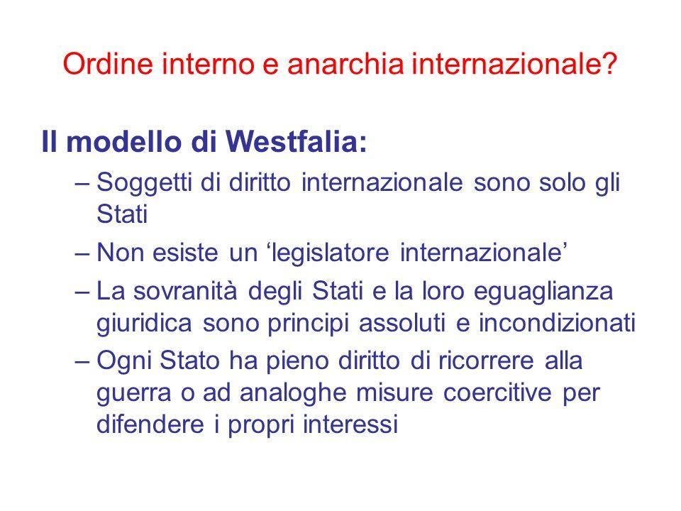 Ordine interno e anarchia internazionale