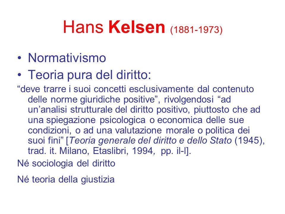 Hans Kelsen (1881-1973) Normativismo Teoria pura del diritto: