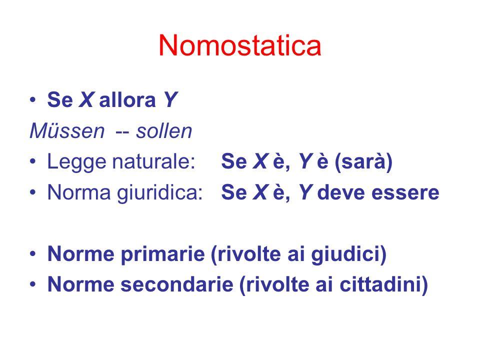 Nomostatica Se X allora Y Müssen -- sollen