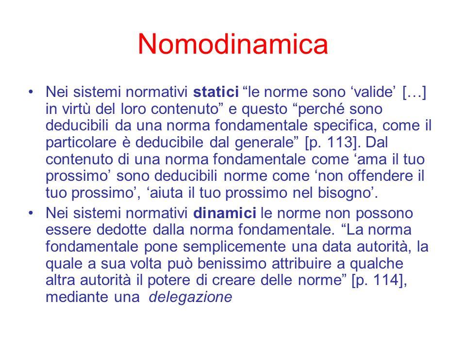 Nomodinamica