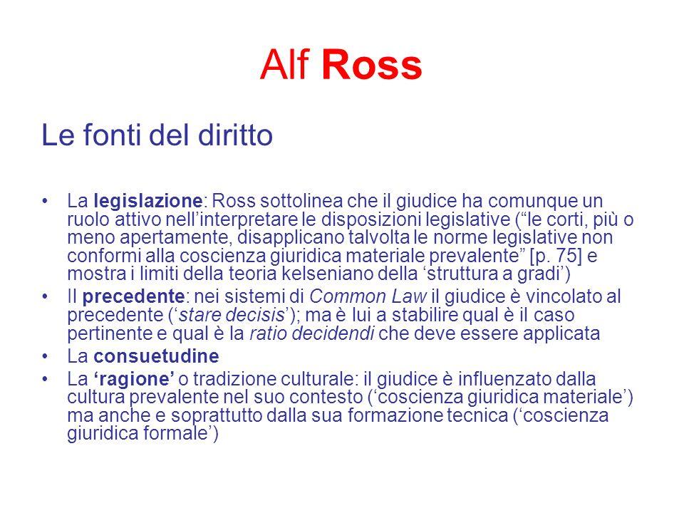 Alf Ross Le fonti del diritto