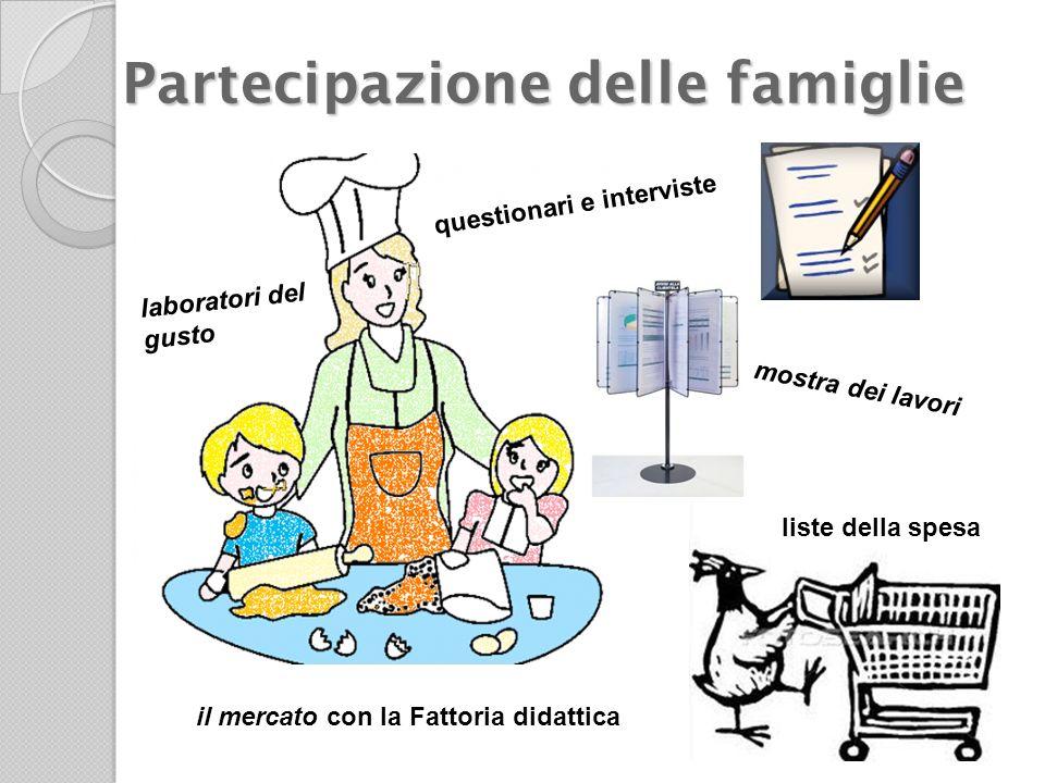 Partecipazione delle famiglie