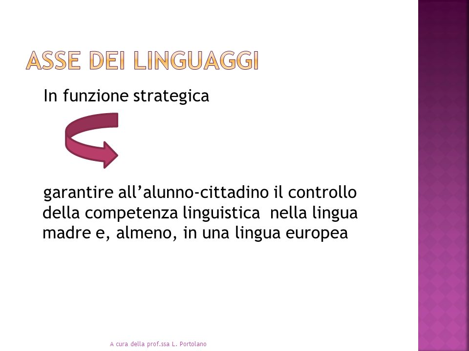 Asse dei linguaggi In funzione strategica