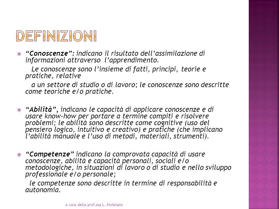 Definizioni Conoscenze : indicano il risultato dell'assimilazione di informazioni attraverso l'apprendimento.