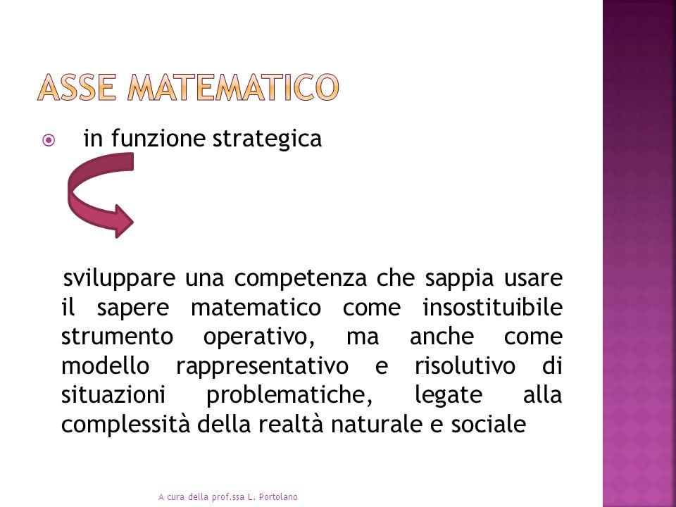 Asse matematico in funzione strategica
