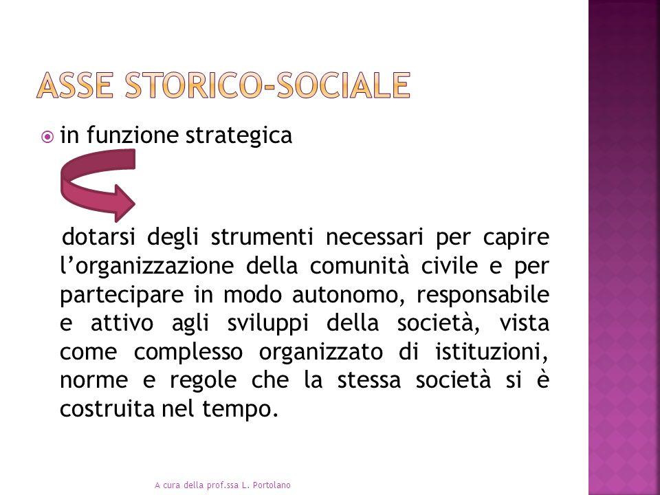 Asse storico-sociale in funzione strategica