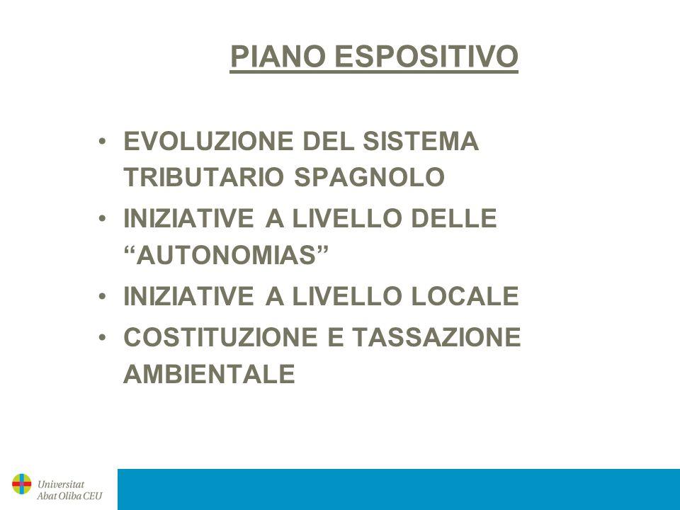 PIANO ESPOSITIVO EVOLUZIONE DEL SISTEMA TRIBUTARIO SPAGNOLO