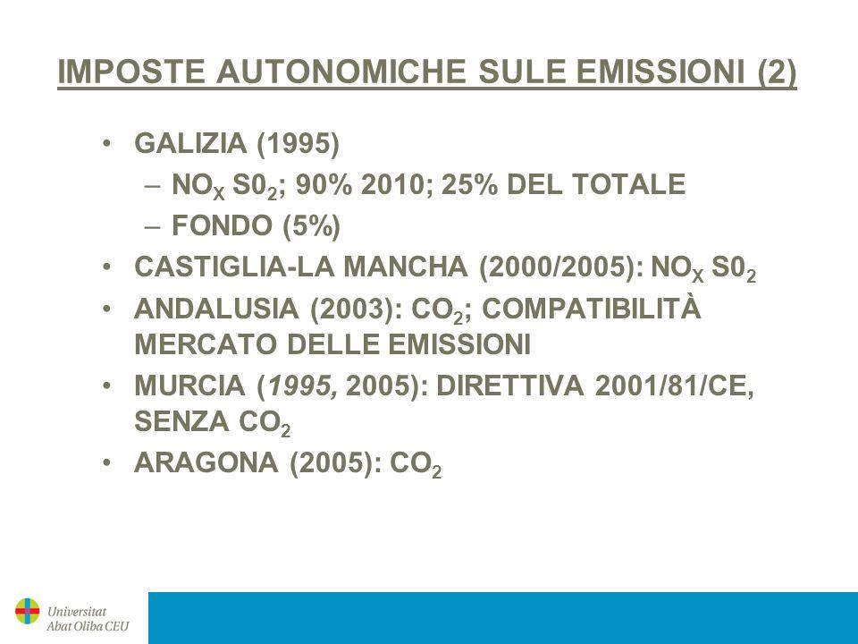 IMPOSTE AUTONOMICHE SULE EMISSIONI (2)