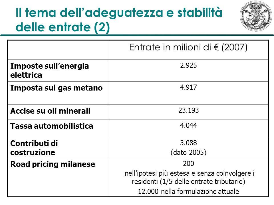 Il tema dell'adeguatezza e stabilità delle entrate (2)