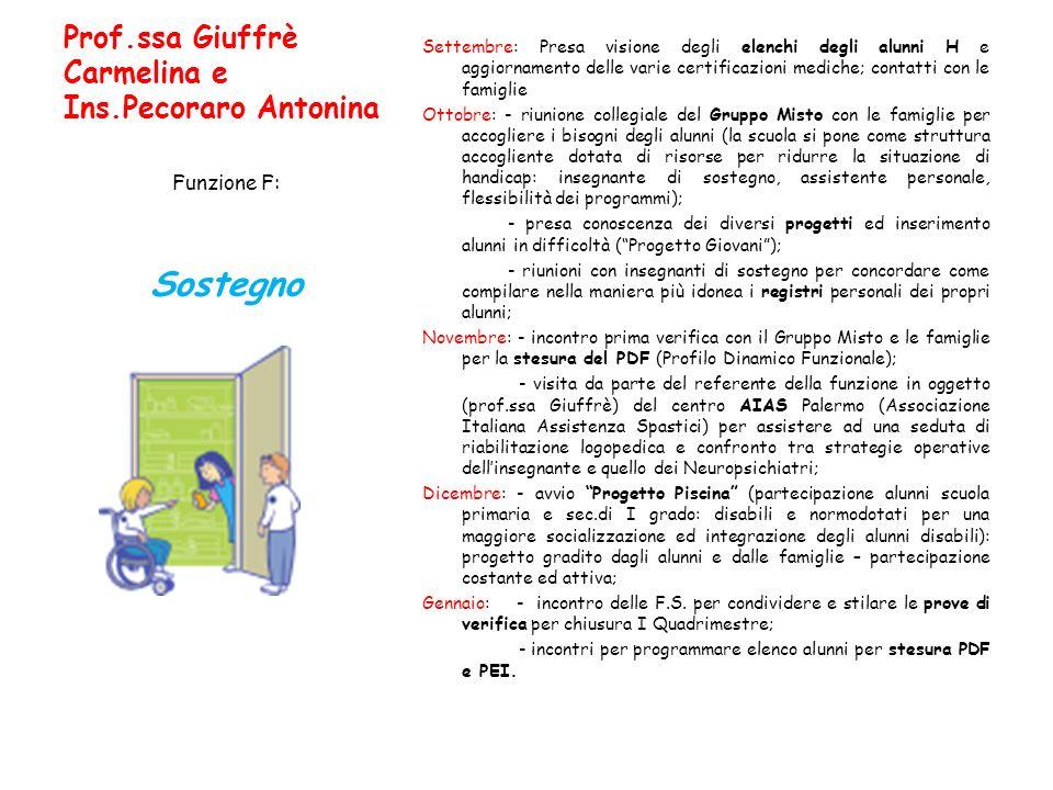 Prof.ssa Giuffrè Carmelina e Ins.Pecoraro Antonina