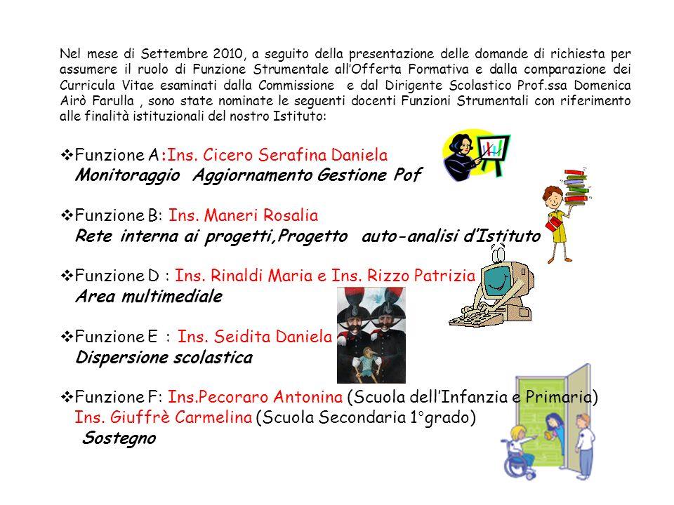 Funzione A:Ins. Cicero Serafina Daniela