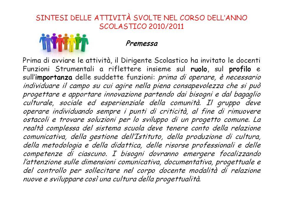 SINTESI DELLE ATTIVITÀ SVOLTE NEL CORSO DELL'ANNO SCOLASTICO 2010/2011