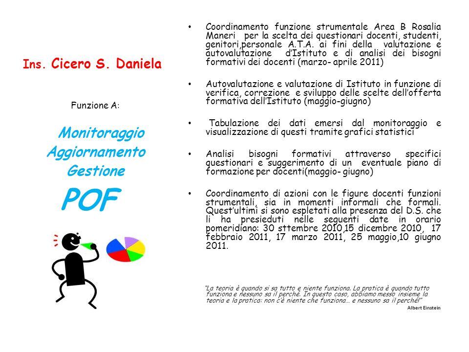 POF Aggiornamento Gestione Monitoraggio Ins. Cicero S. Daniela
