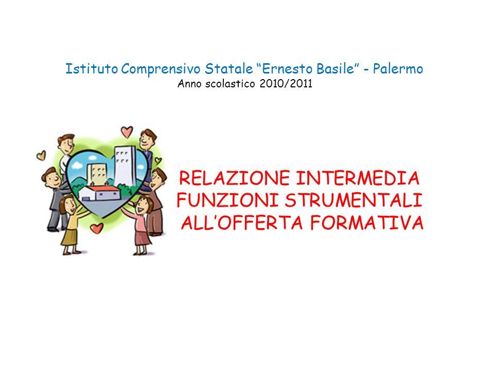 RELAZIONE INTERMEDIA FUNZIONI STRUMENTALI ALL'OFFERTA FORMATIVA
