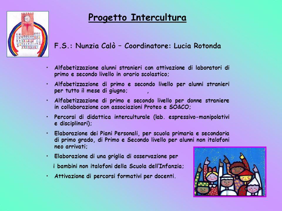 Progetto Intercultura F.S.: Nunzia Calò – Coordinatore: Lucia Rotonda