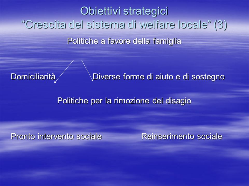Obiettivi strategici Crescita del sistema di welfare locale (3)