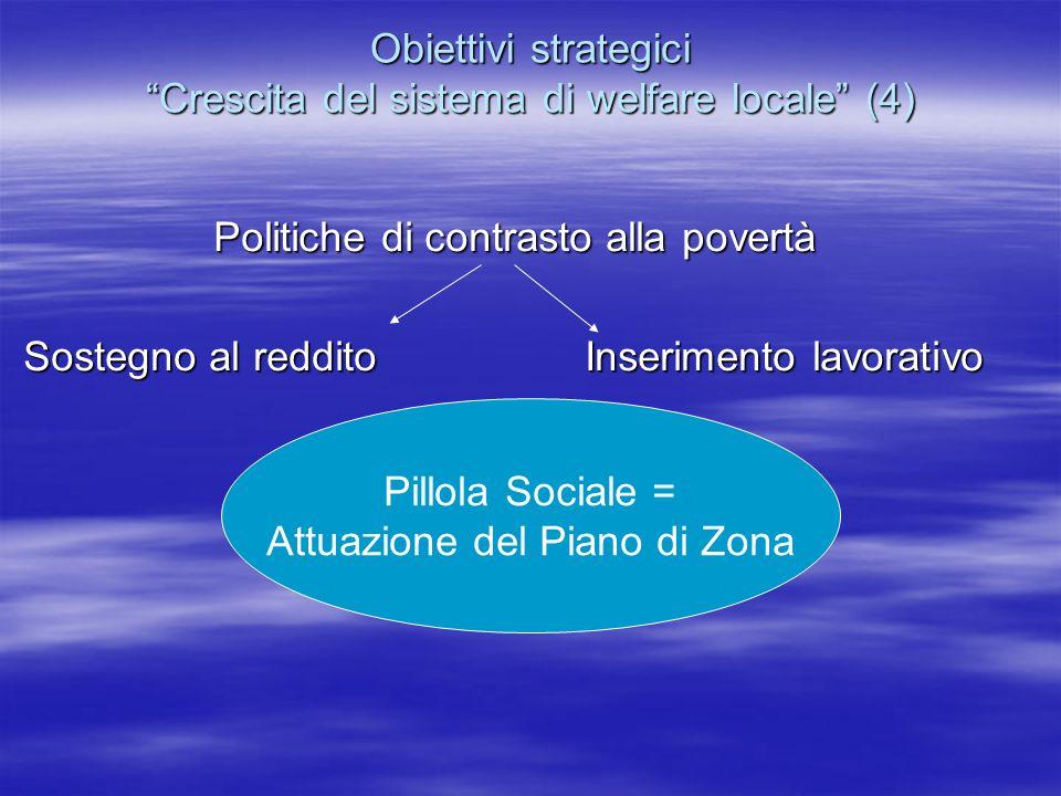 Obiettivi strategici Crescita del sistema di welfare locale (4)