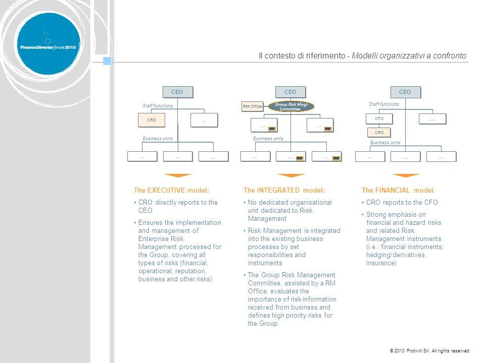 Il contesto di riferimento - Modelli organizzativi a confronto