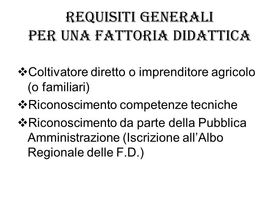 Requisiti generali per una fattoria didattica