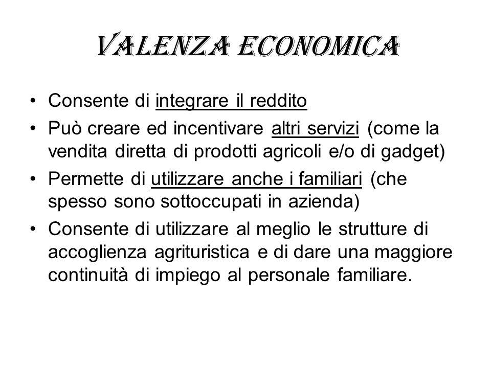 Valenza economica Consente di integrare il reddito