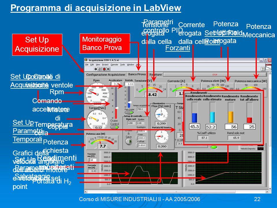 Programma di acquisizione in LabView