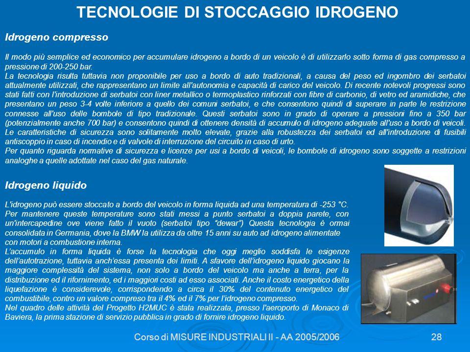 TECNOLOGIE DI STOCCAGGIO IDROGENO