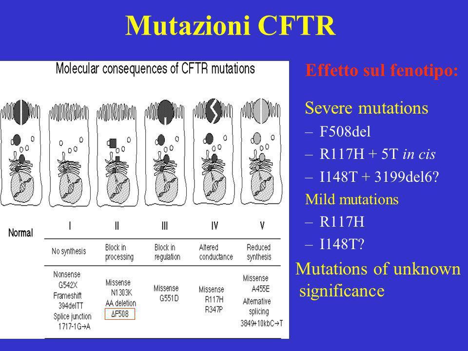 Mutazioni CFTR Effetto sul fenotipo: Severe mutations