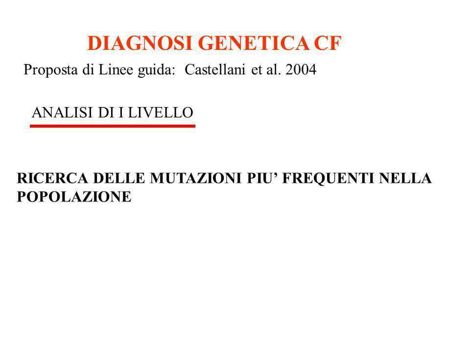 DIAGNOSI GENETICA CF Proposta di Linee guida: Castellani et al. 2004