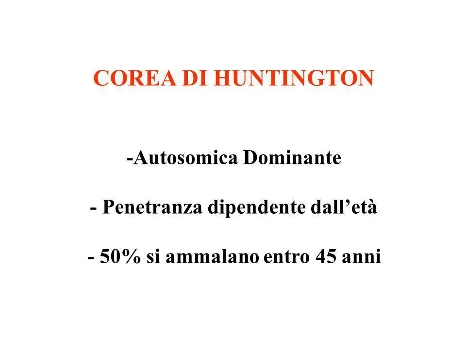 COREA DI HUNTINGTON -Autosomica Dominante