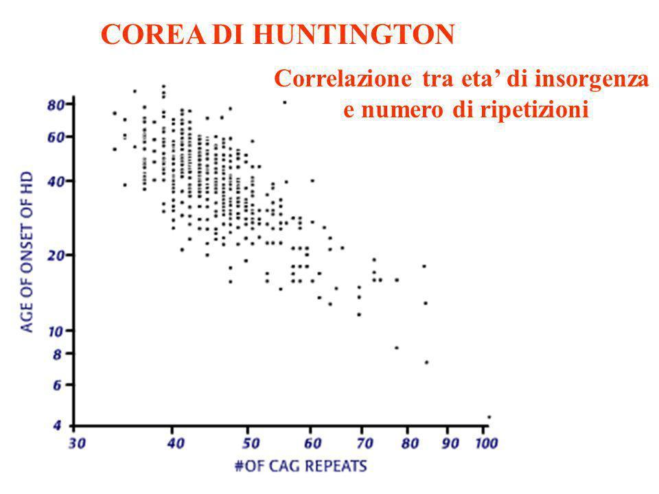 Correlazione tra eta' di insorgenza e numero di ripetizioni