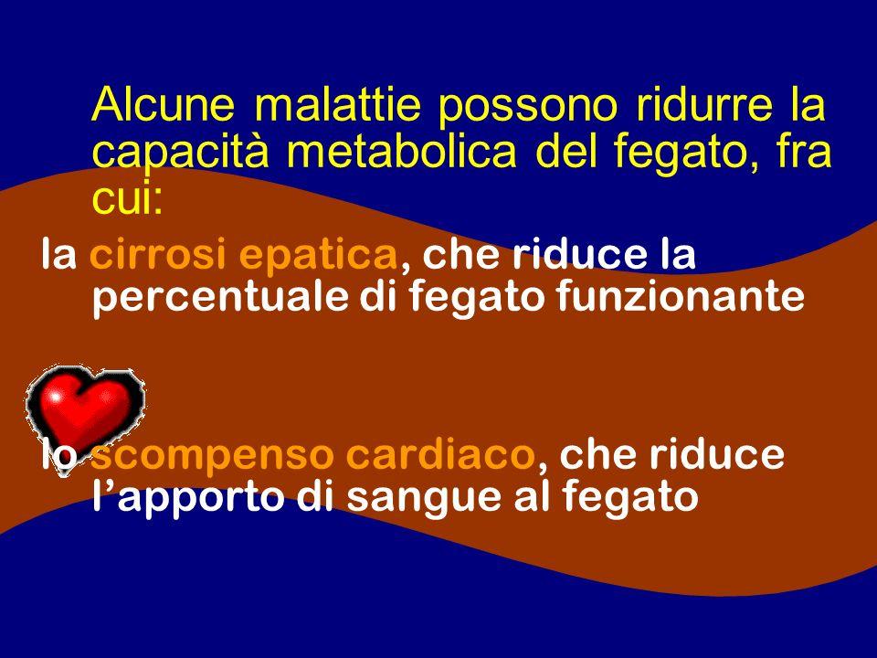 Alcune malattie possono ridurre la capacità metabolica del fegato, fra cui:
