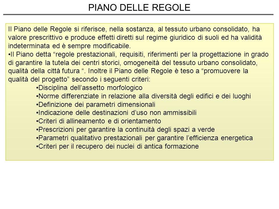 PIANO DELLE REGOLE