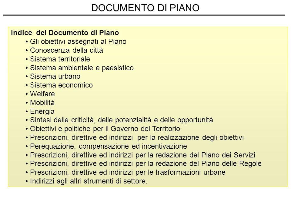 DOCUMENTO DI PIANO Indice del Documento di Piano