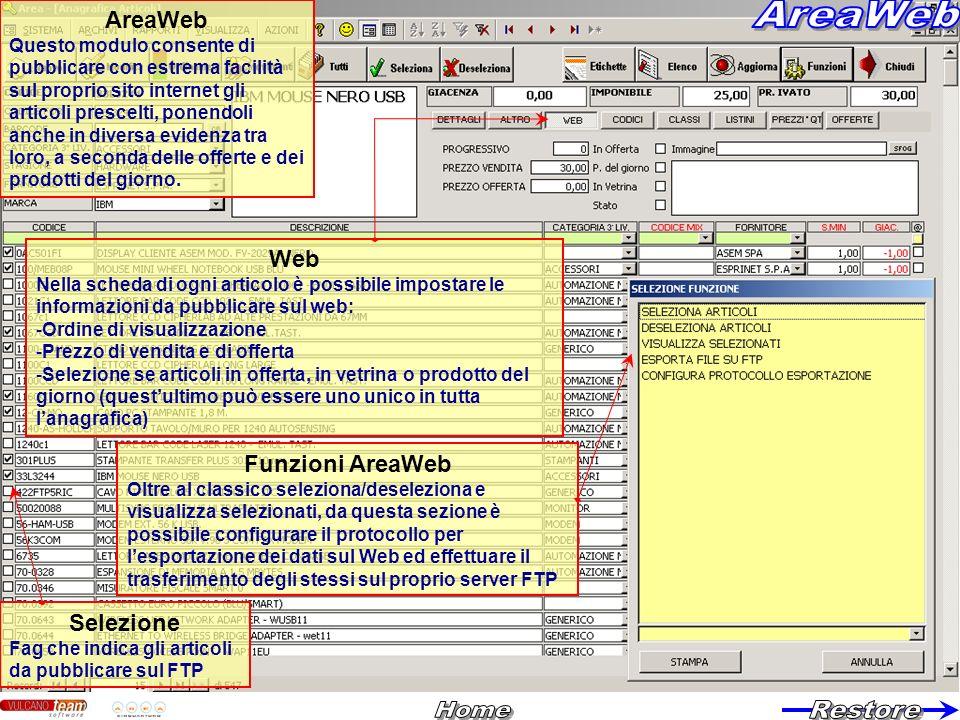 AreaWeb Home Restore AreaWeb Web Funzioni AreaWeb Selezione