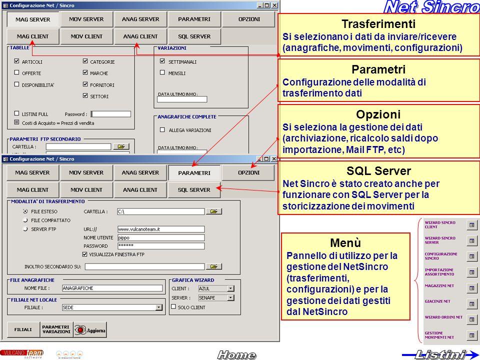 Net Sincro Home Listini Trasferimenti Parametri Opzioni SQL Server