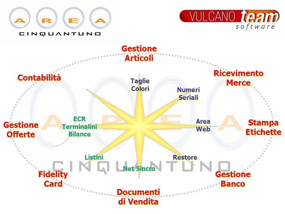 Gestione Articoli Ricevimento Merce Contabilità Stampa Etichette