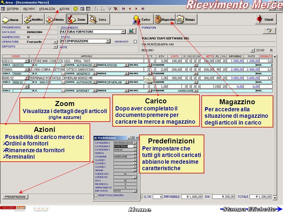 Visualizza i dettagli degli articoli Possibilità di carico merce da: