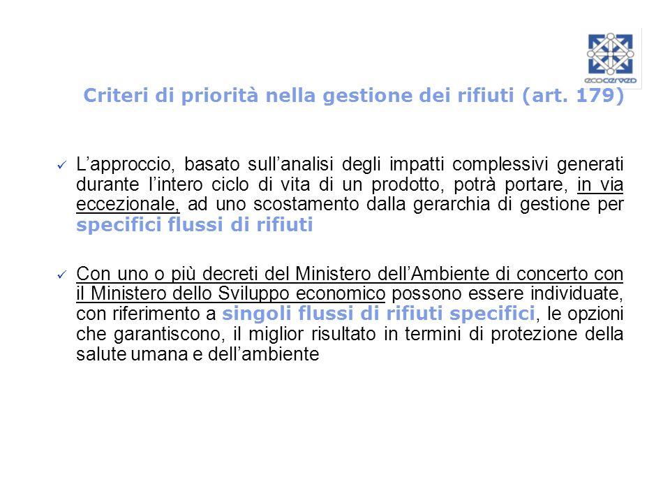 Criteri di priorità nella gestione dei rifiuti (art. 179)