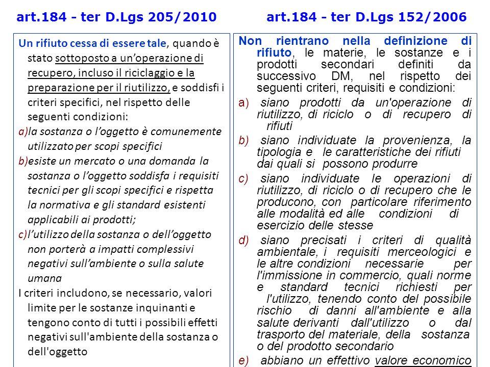 art.184 - ter D.Lgs 205/2010 art.184 - ter D.Lgs 152/2006.