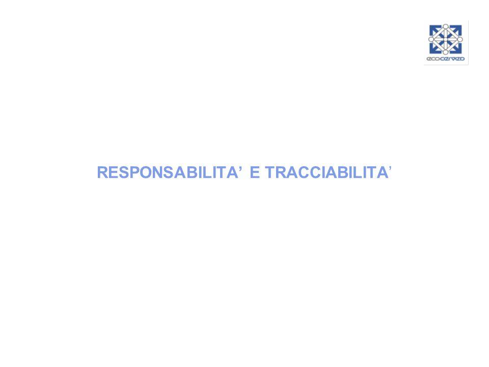 RESPONSABILITA' E TRACCIABILITA'