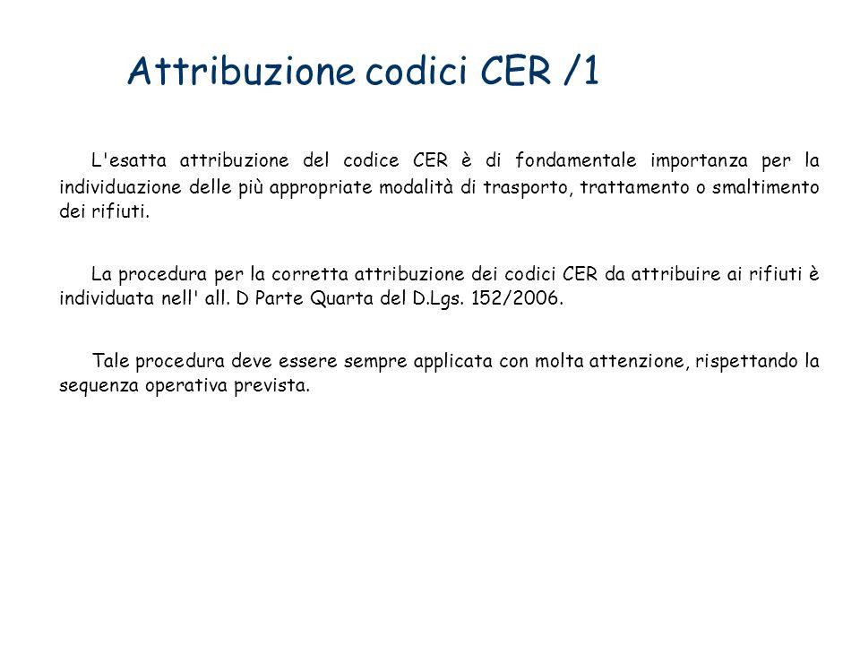 Attribuzione codici CER /1