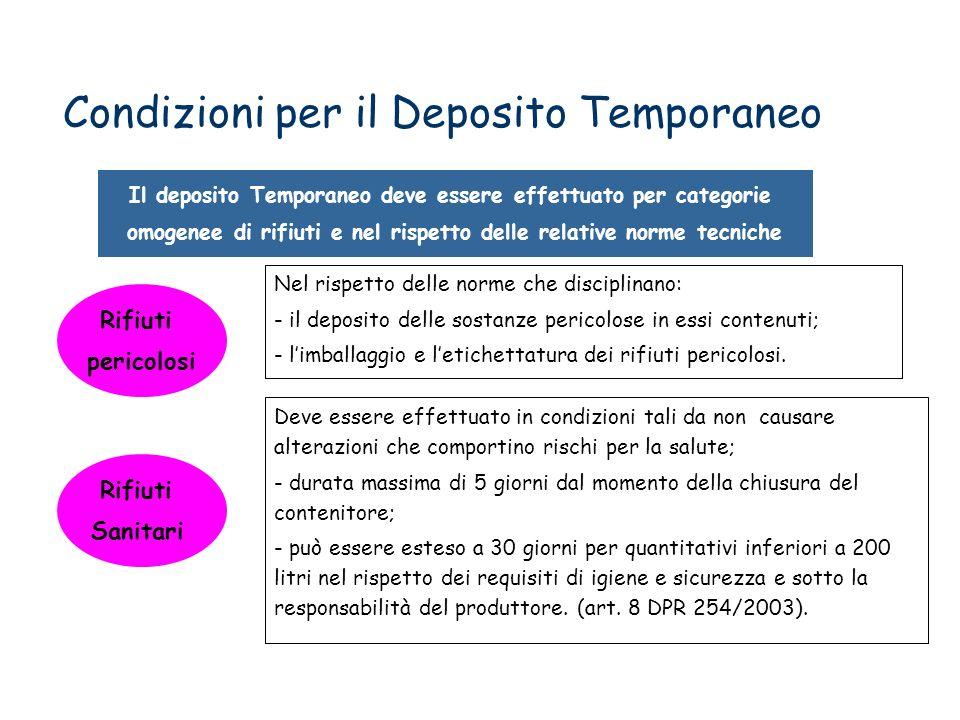 Condizioni per il Deposito Temporaneo