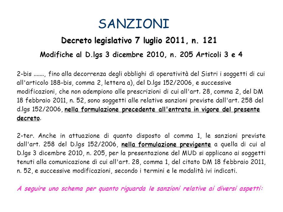 SANZIONI Decreto legislativo 7 luglio 2011, n. 121