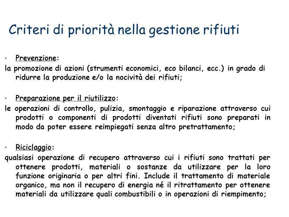 Criteri di priorità nella gestione rifiuti