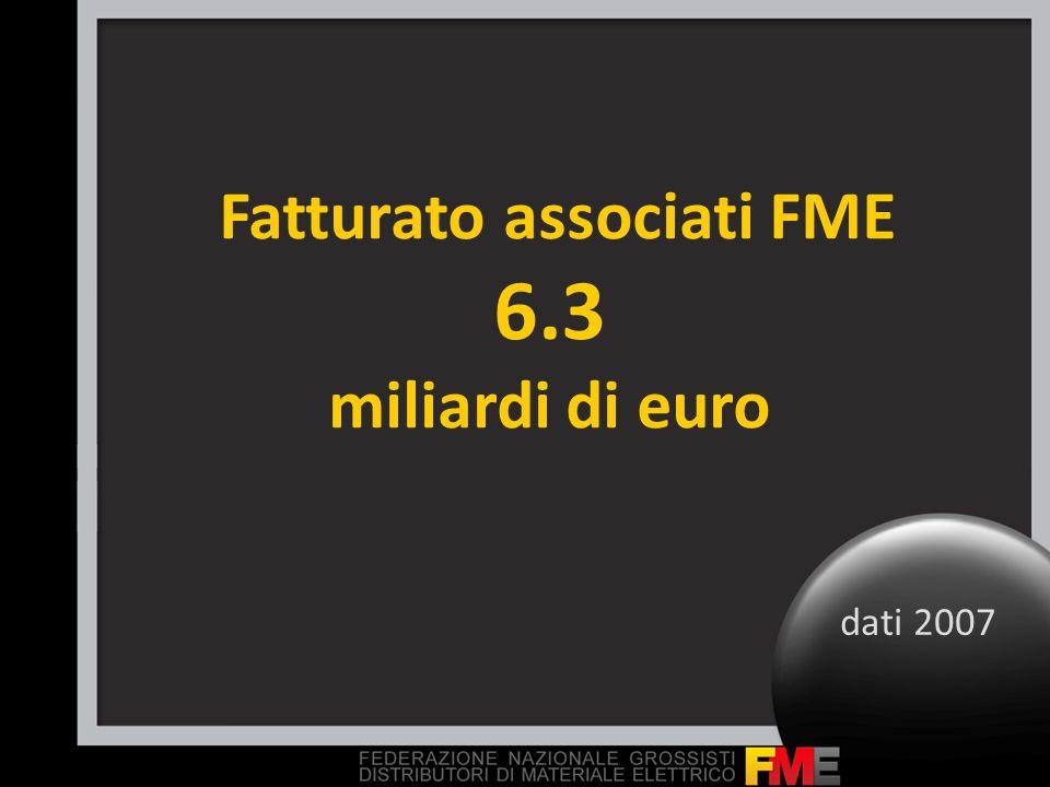 Fatturato associati FME 6.3 miliardi di euro