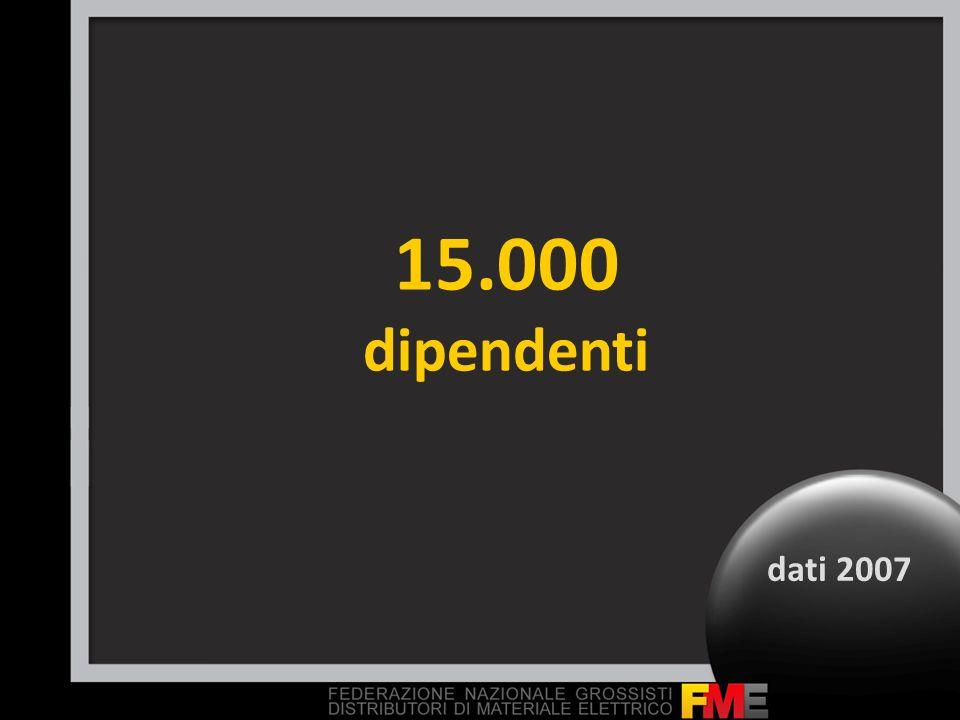 15.000 dipendenti dati 2007