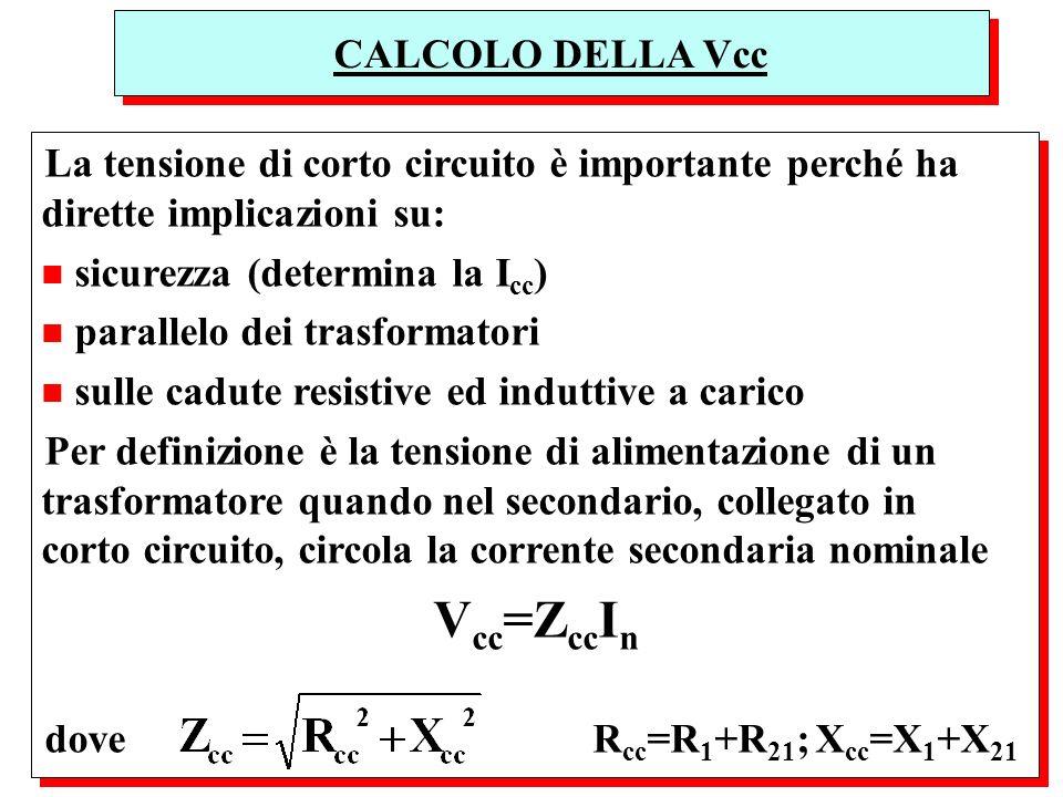 Vcc=ZccIn CALCOLO DELLA Vcc