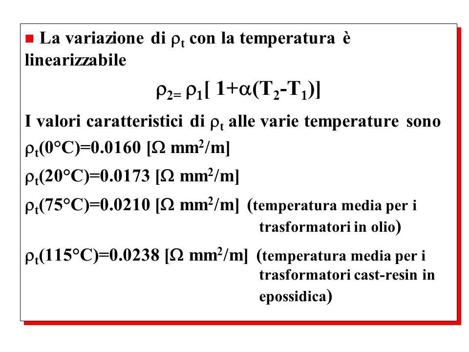 La variazione di t con la temperatura è linearizzabile