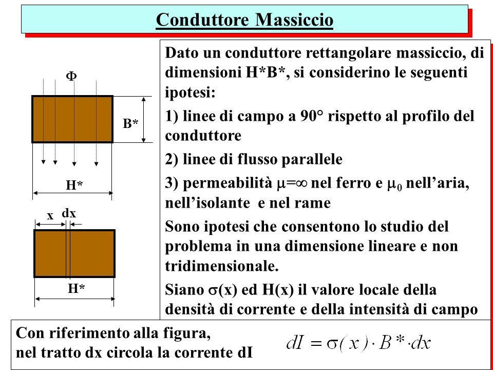 Conduttore Massiccio Dato un conduttore rettangolare massiccio, di dimensioni H*B*, si considerino le seguenti ipotesi: